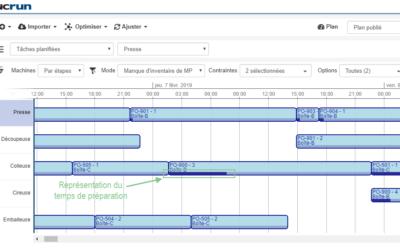 Minimiser les temps de préparation dans Syncrun